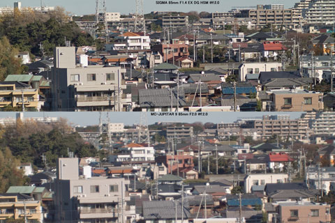 85mm F1.4 vs JUPITER @f:2.0